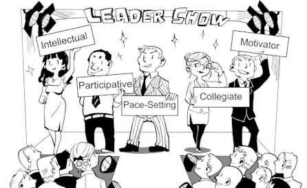 why do you want to be a team leader